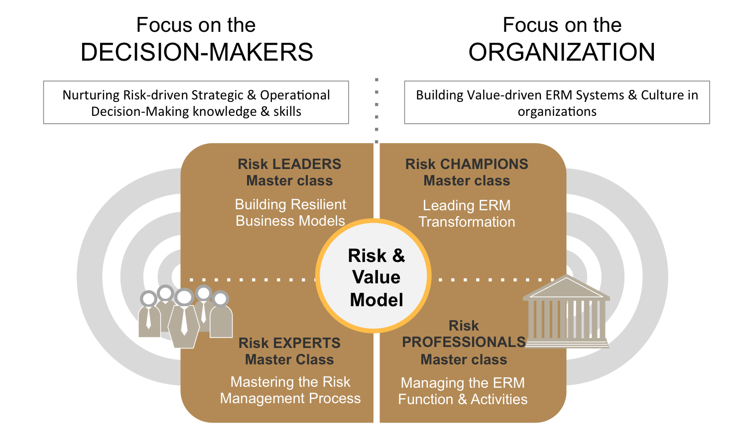 Certifications arimi as described above lecp is the abbreviation for risk leaders experts champions and professional that constitute the four essential dimensions of risk 1betcityfo Images